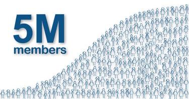 5M members blog image-2
