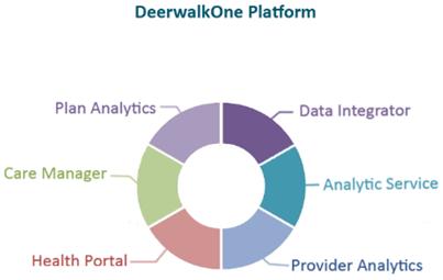 DeerwalkOne Platform Wheel.png