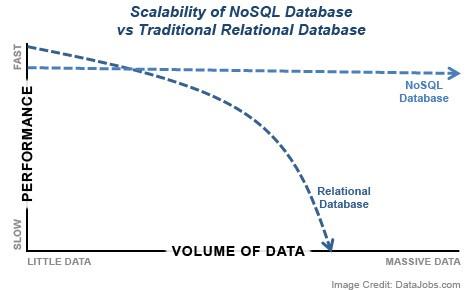 SQL_vs_NoSQL.jpg