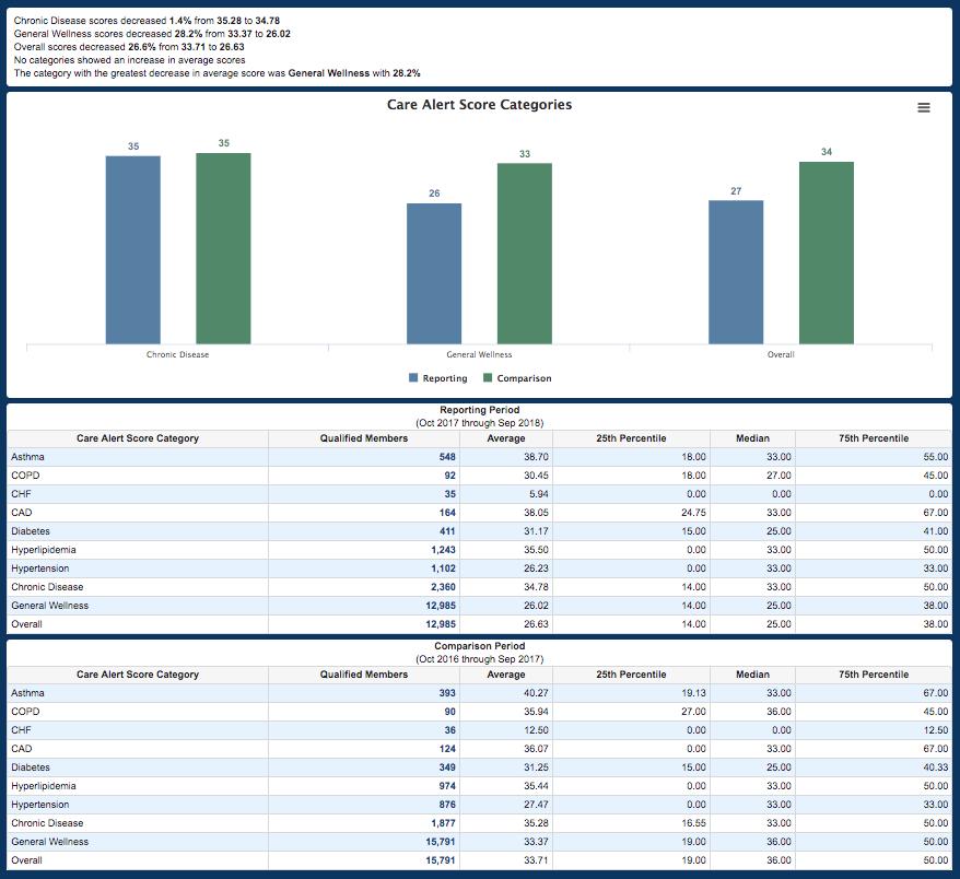 Deerwalk Releases Plan Analytics Version 8.1