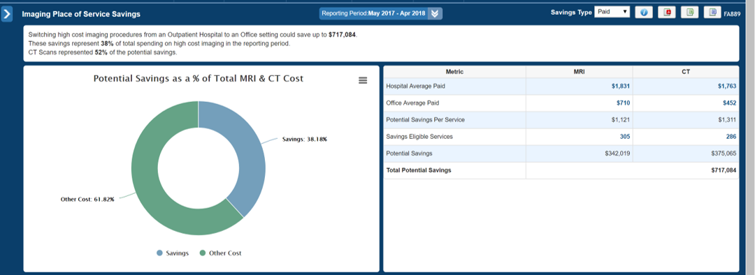 Deerwalk Releases Version 7.6 of Plan Analytics